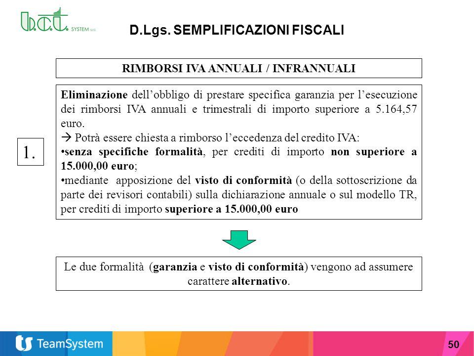 50 D.Lgs. SEMPLIFICAZIONI FISCALI RIMBORSI IVA ANNUALI / INFRANNUALI Eliminazione dell'obbligo di prestare specifica garanzia per l'esecuzione dei rim