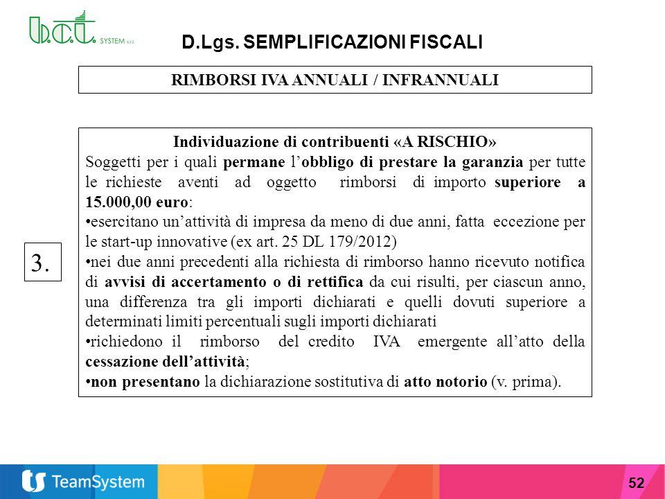 52 D.Lgs. SEMPLIFICAZIONI FISCALI RIMBORSI IVA ANNUALI / INFRANNUALI Individuazione di contribuenti «A RISCHIO» Soggetti per i quali permane l'obbligo