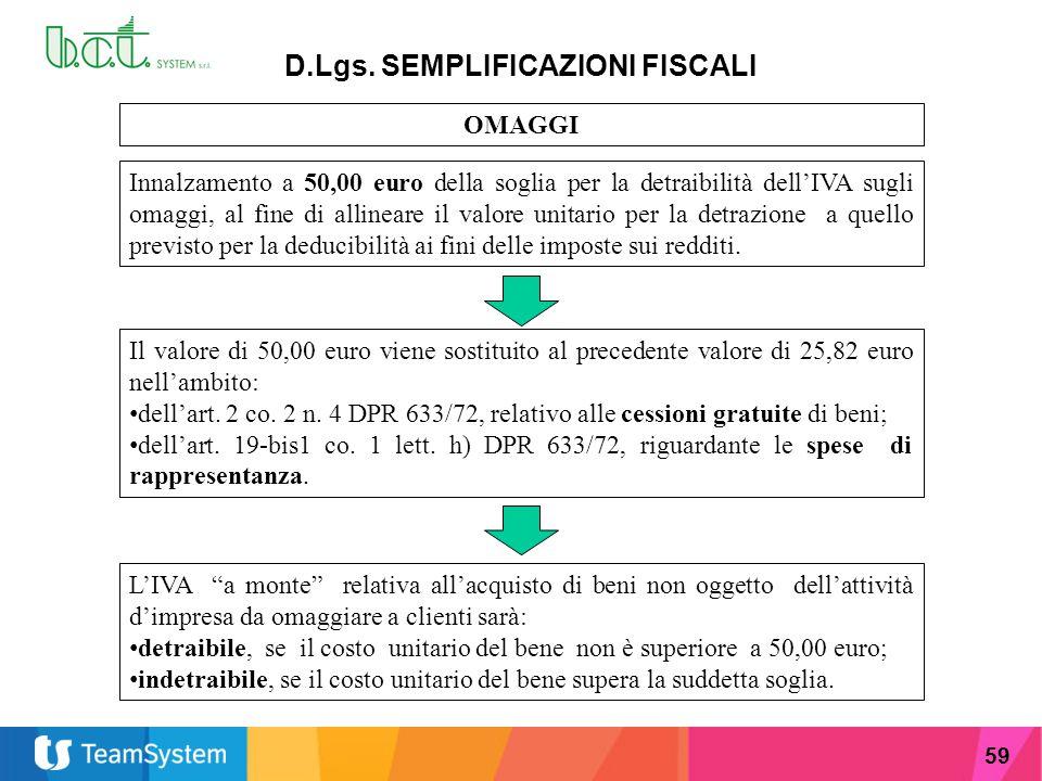 59 D.Lgs. SEMPLIFICAZIONI FISCALI OMAGGI Innalzamento a 50,00 euro della soglia per la detraibilità dell'IVA sugli omaggi, al fine di allineare il val