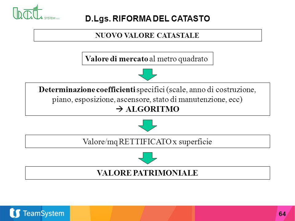 64 D.Lgs. RIFORMA DEL CATASTO NUOVO VALORE CATASTALE Valore di mercato al metro quadrato Determinazione coefficienti specifici (scale, anno di costruz