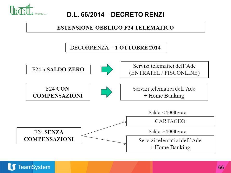66 D.L. 66/2014 – DECRETO RENZI ESTENSIONE OBBLIGO F24 TELEMATICO DECORRENZA = 1 OTTOBRE 2014 F24 a SALDO ZERO Servizi telematici dell'Ade (ENTRATEL /