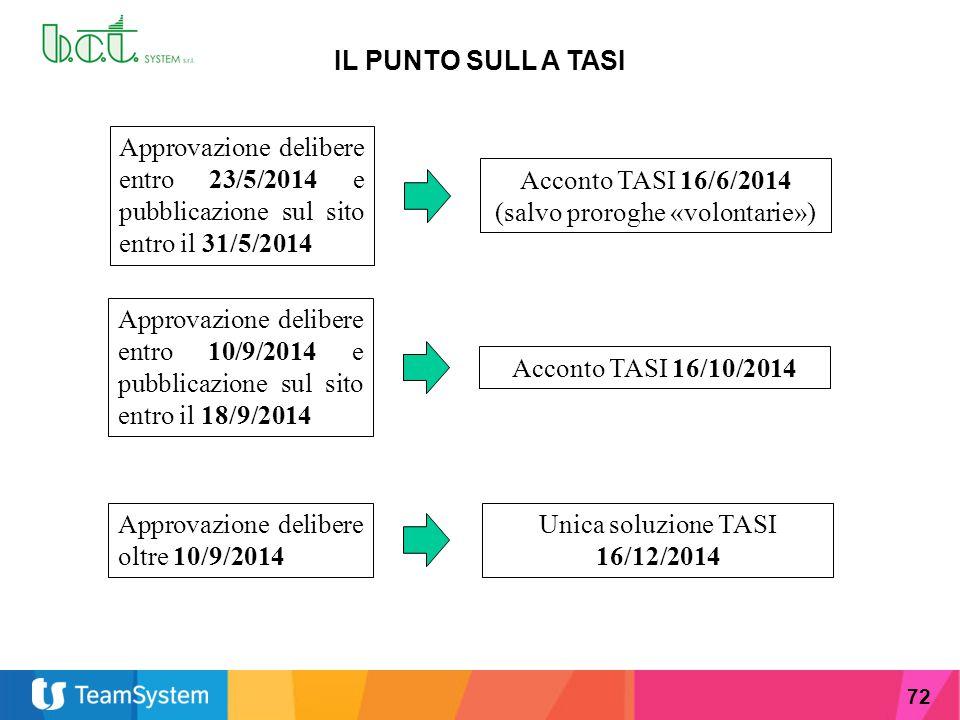 72 IL PUNTO SULL A TASI Approvazione delibere entro 23/5/2014 e pubblicazione sul sito entro il 31/5/2014 Acconto TASI 16/6/2014 (salvo proroghe «volo