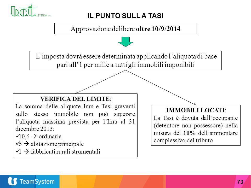 73 IL PUNTO SULL A TASI Approvazione delibere oltre 10/9/2014 L'imposta dovrà essere determinata applicando l'aliquota di base pari all'1 per mille a