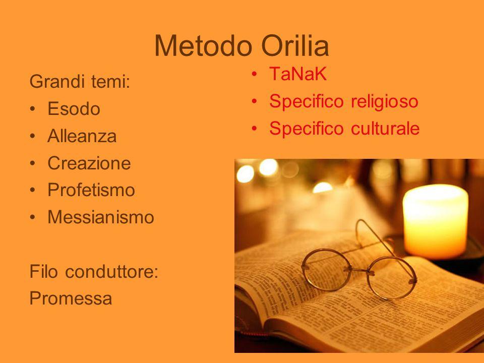 Metodo Orilia Grandi temi: Esodo Alleanza Creazione Profetismo Messianismo Filo conduttore: Promessa TaNaK Specifico religioso Specifico culturale