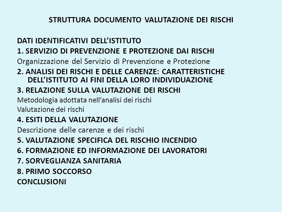 STRUTTURA DOCUMENTO VALUTAZIONE DEI RISCHI DATI IDENTIFICATIVI DELL'ISTITUTO 1. SERVIZIO DI PREVENZIONE E PROTEZIONE DAI RISCHI Organizzazione del Ser