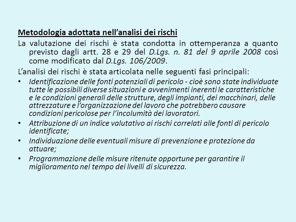 Metodologia adottata nell'analisi dei rischi La valutazione dei rischi è stata condotta in ottemperanza a quanto previsto dagli artt. 28 e 29 del D.Lg