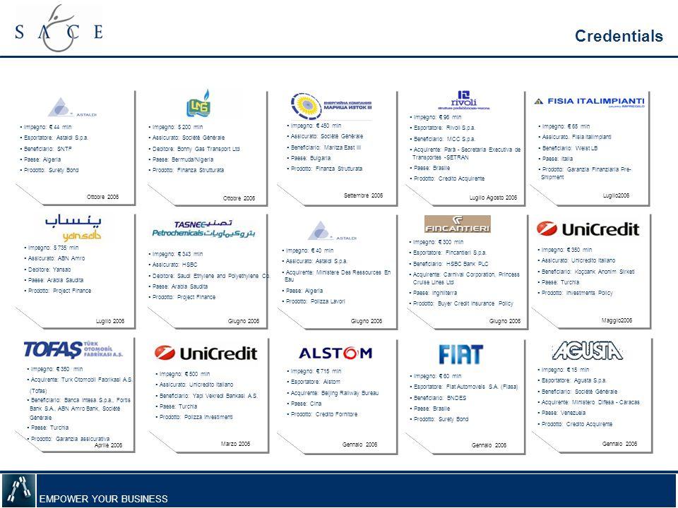 EMPOWER YOUR BUSINESS Credentials Giugno 2006  Impegno: € 300 mln  Esportatore: Fincantieri S.p.a.  Beneficiario: HSBC Bank PLC  Acquirente: Carni