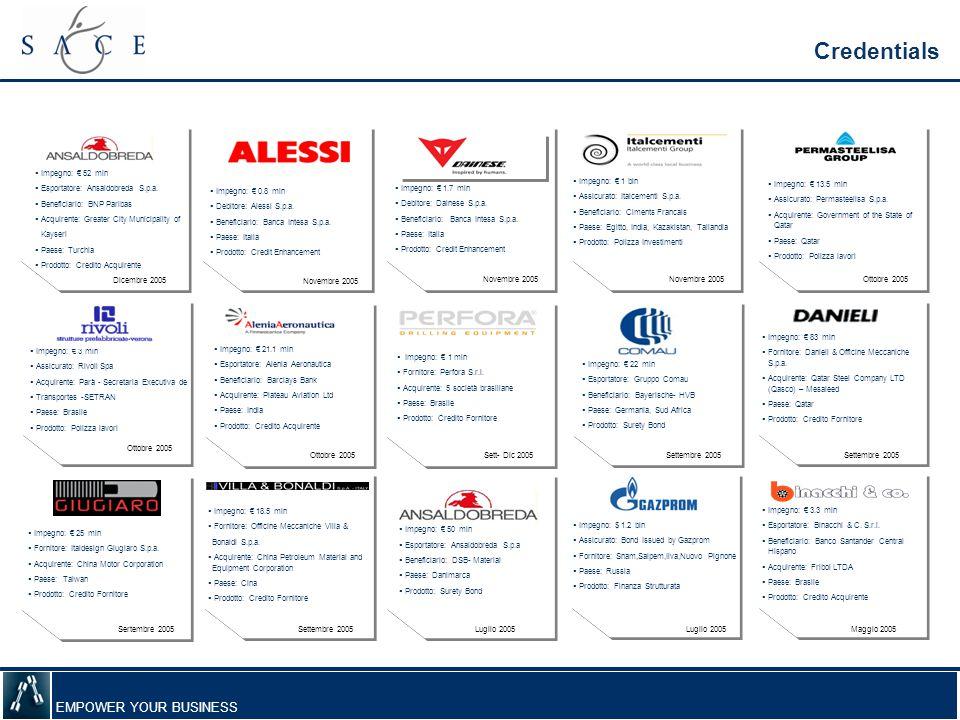 EMPOWER YOUR BUSINESS Credentials  Impegno: € 18.5 mln  Fornitore: Officine Meccaniche Villa & Bonaldi S.p.a.  Acquirente: China Petroleum Material