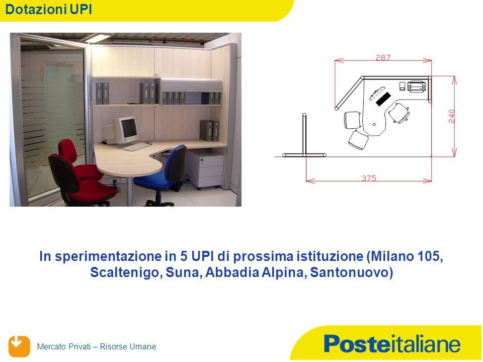 Mercato Privati – Risorse Umane In sperimentazione in 5 UPI di prossima istituzione (Milano 105, Scaltenigo, Suna, Abbadia Alpina, Santonuovo) Dotazioni UPI