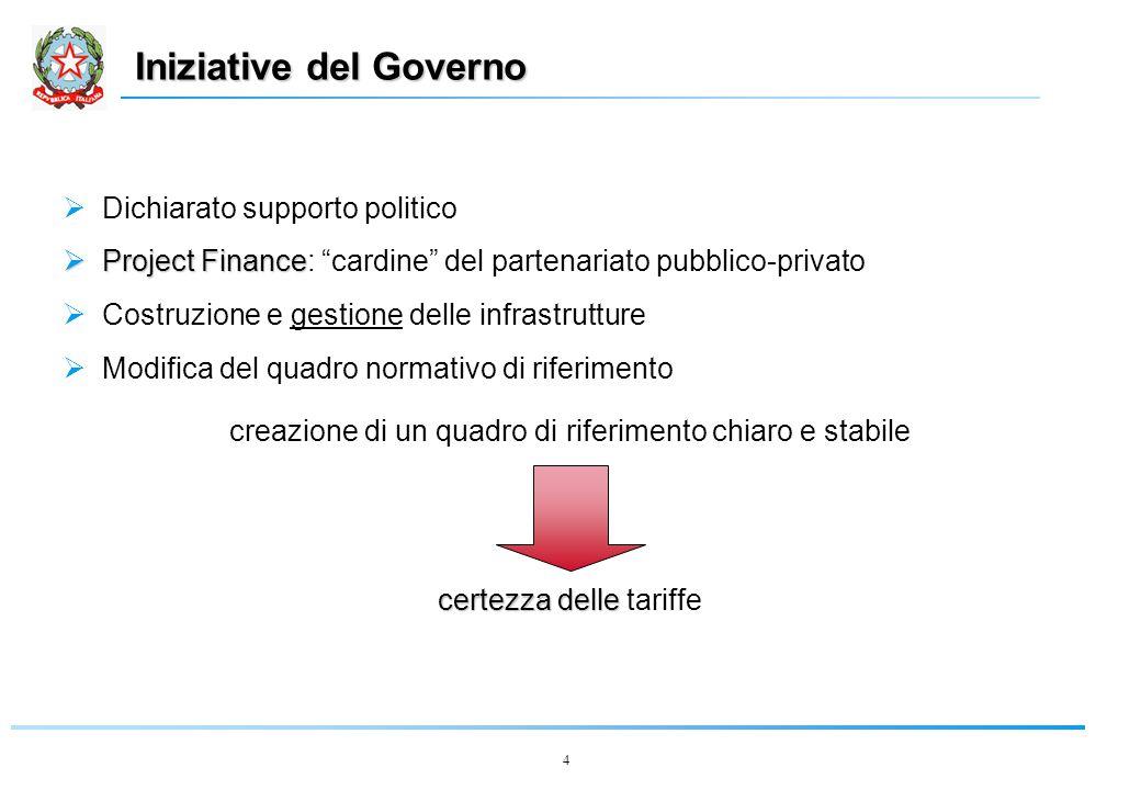 5 Iniziative del Governo  Riforma legge-quadro sui LL.PP.