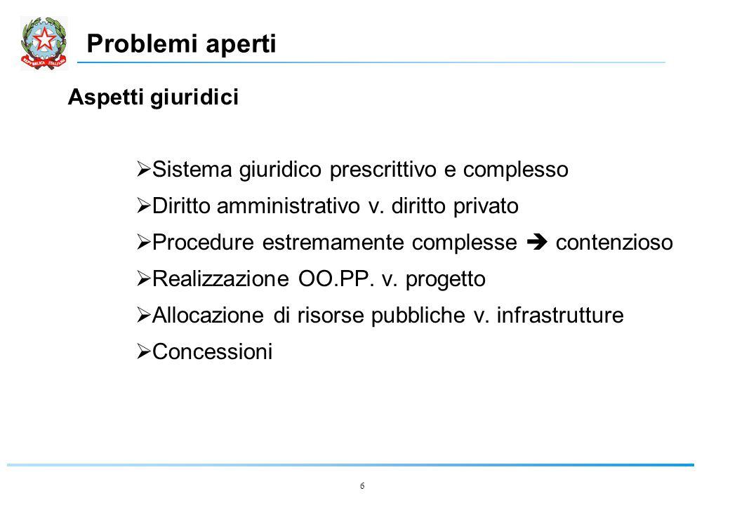 6 Problemi aperti Aspetti giuridici  Sistema giuridico prescrittivo e complesso  Diritto amministrativo v.
