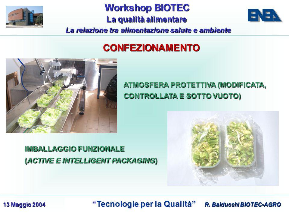 WorkshopBIOTEC Workshop BIOTEC Tecnologie per la Qualità Tecnologie per la Qualità La qualità alimentare La qualità alimentare La relazione tra alimentazione salute e ambiente 13 Maggio 2004 ATMOSFERA PROTETTIVA (MODIFICATA, CONTROLLATA E SOTTO VUOTO) IMBALLAGGIO FUNZIONALE (ACTIVE E INTELLIGENT PACKAGING) R.