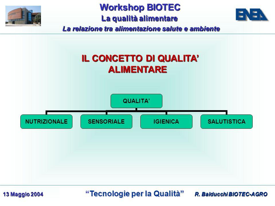 WorkshopBIOTEC Workshop BIOTEC Tecnologie per la Qualità Tecnologie per la Qualità La qualità alimentare La qualità alimentare La relazione tra alimentazione salute e ambiente 13 Maggio 2004 R.