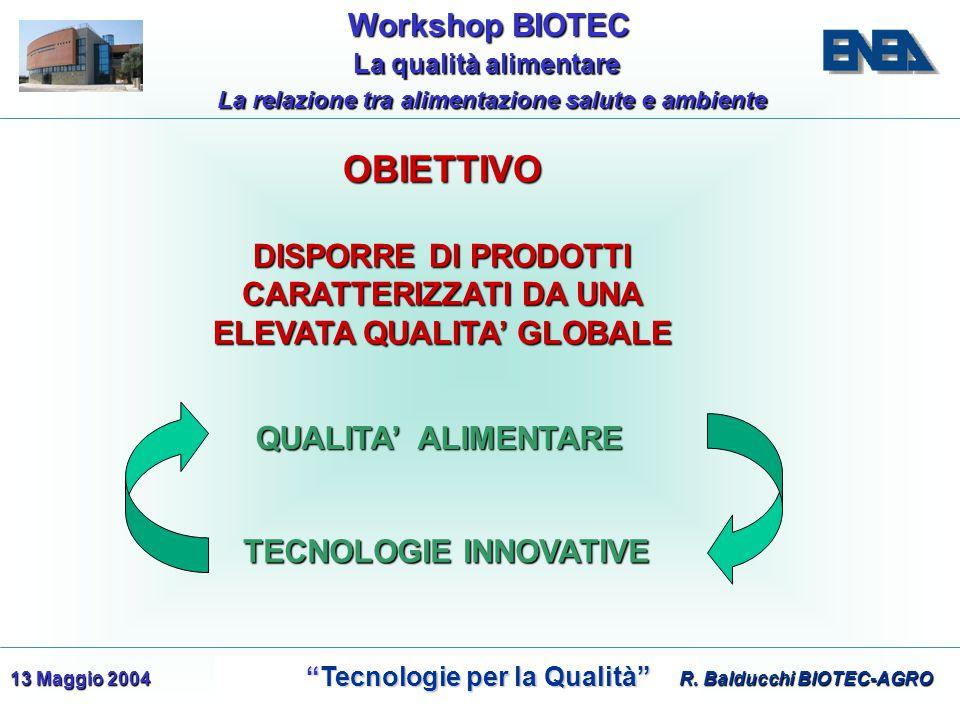 WorkshopBIOTEC Workshop BIOTEC Tecnologie per la Qualità Tecnologie per la Qualità La qualità alimentare La qualità alimentare La relazione tra alimentazione salute e ambiente 13 Maggio 2004 QUALITA' ALIMENTARE TECNOLOGIE INNOVATIVE TECNOLOGIE INNOVATIVE OBIETTIVO DISPORRE DI PRODOTTI CARATTERIZZATI DA UNA ELEVATA QUALITA' GLOBALE R.