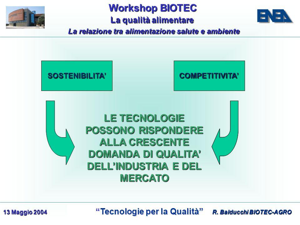 WorkshopBIOTEC Workshop BIOTEC Tecnologie per la Qualità Tecnologie per la Qualità La qualità alimentare La qualità alimentare La relazione tra alimentazione salute e ambiente 13 Maggio 2004 LE TECNOLOGIE POSSONO RISPONDERE ALLA CRESCENTE DOMANDA DI QUALITA' DELL'INDUSTRIA E DEL MERCATO COMPETITIVITA'SOSTENIBILITA' R.