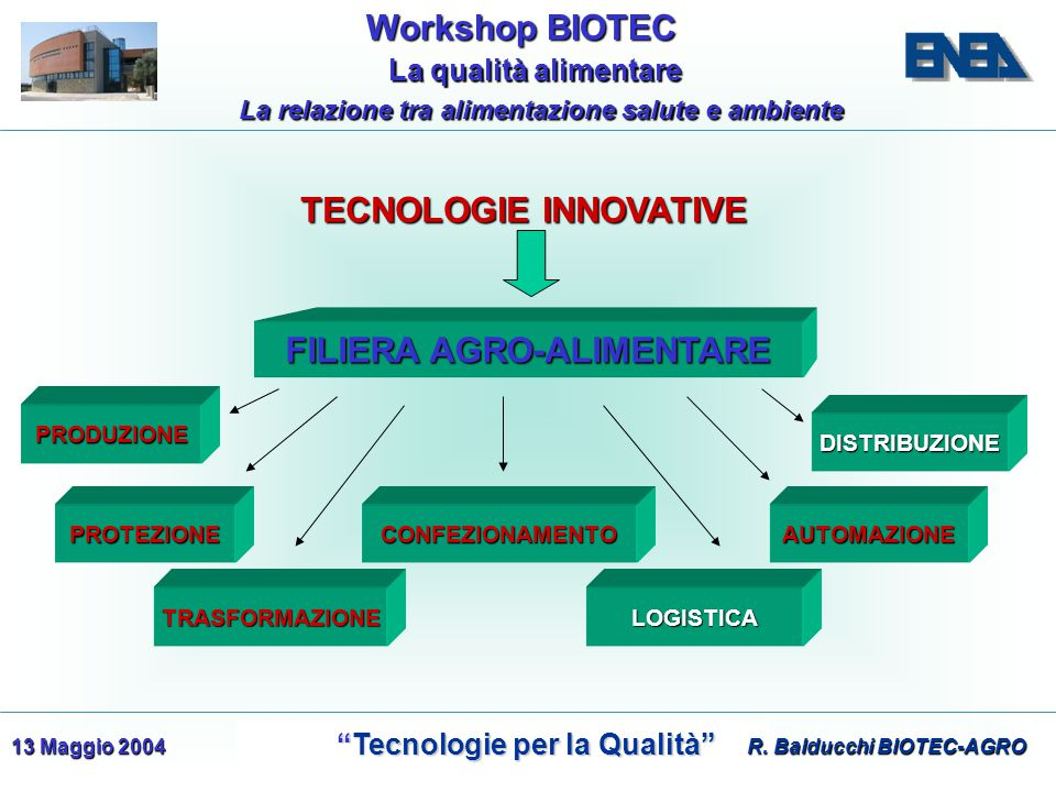 WorkshopBIOTEC Workshop BIOTEC Tecnologie per la Qualità Tecnologie per la Qualità La qualità alimentare La qualità alimentare La relazione tra alimentazione salute e ambiente 13 Maggio 2004 TECNOLOGIE INNOVATIVE FILIERA AGRO-ALIMENTARE PRODUZIONE PROTEZIONEAUTOMAZIONE LOGISTICA CONFEZIONAMENTO TRASFORMAZIONE DISTRIBUZIONE R.