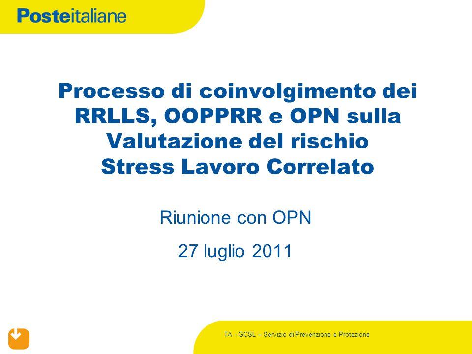 TA - GCSL – Servizio di Prevenzione e Protezione Riunione con OPN 27 luglio 2011 Processo di coinvolgimento dei RRLLS, OOPPRR e OPN sulla Valutazione del rischio Stress Lavoro Correlato