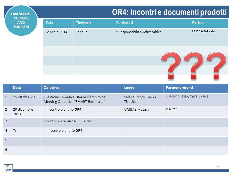 23 OR4: Incontri e documenti prodotti DataObiettivoLuogoPartner presenti 115 ottobre 2013I Sessione Tematica OR4 nell'ambito del Meeting Operativo