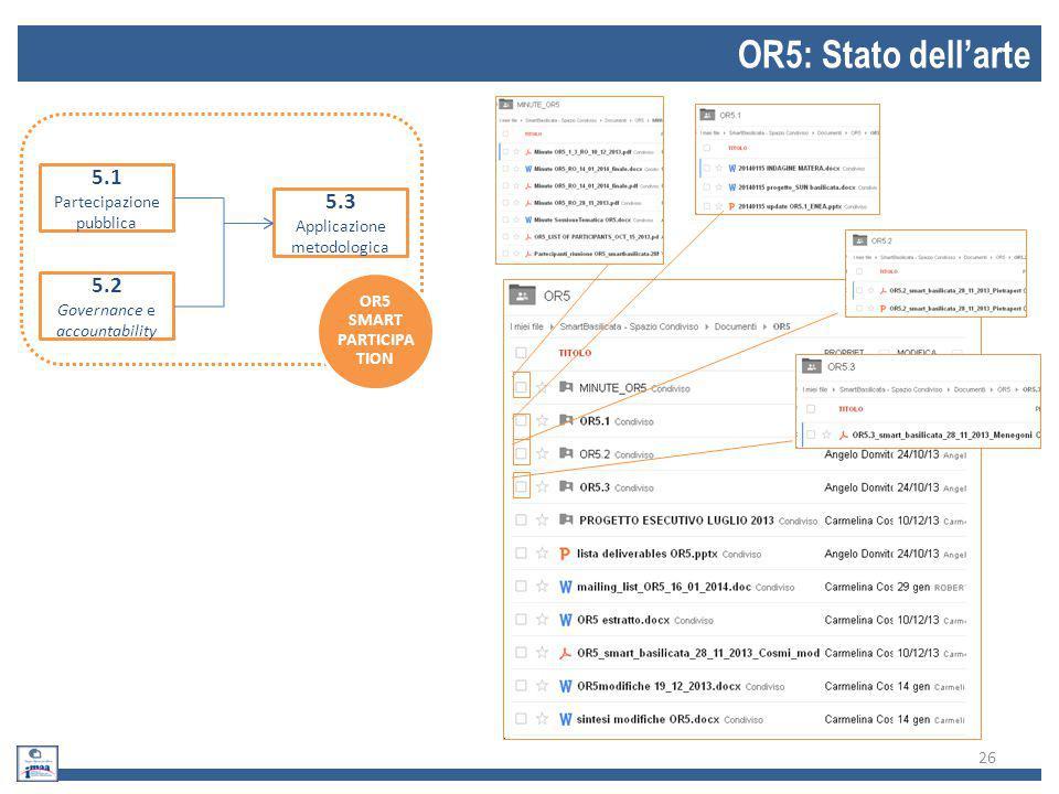 26 OR5: Stato dell'arte 5.1 Partecipazione pubblica 5.2 Governance e accountability 5.3 Applicazione metodologica OR5 SMART PARTICIPA TION