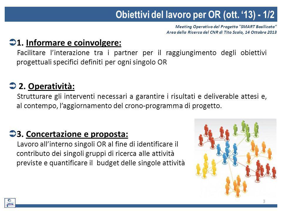 Obiettivi del lavoro per OR (ott. '13) - 1/2  1. Informare e coinvolgere: Facilitare l'interazione tra i partner per il raggiungimento degli obiettiv