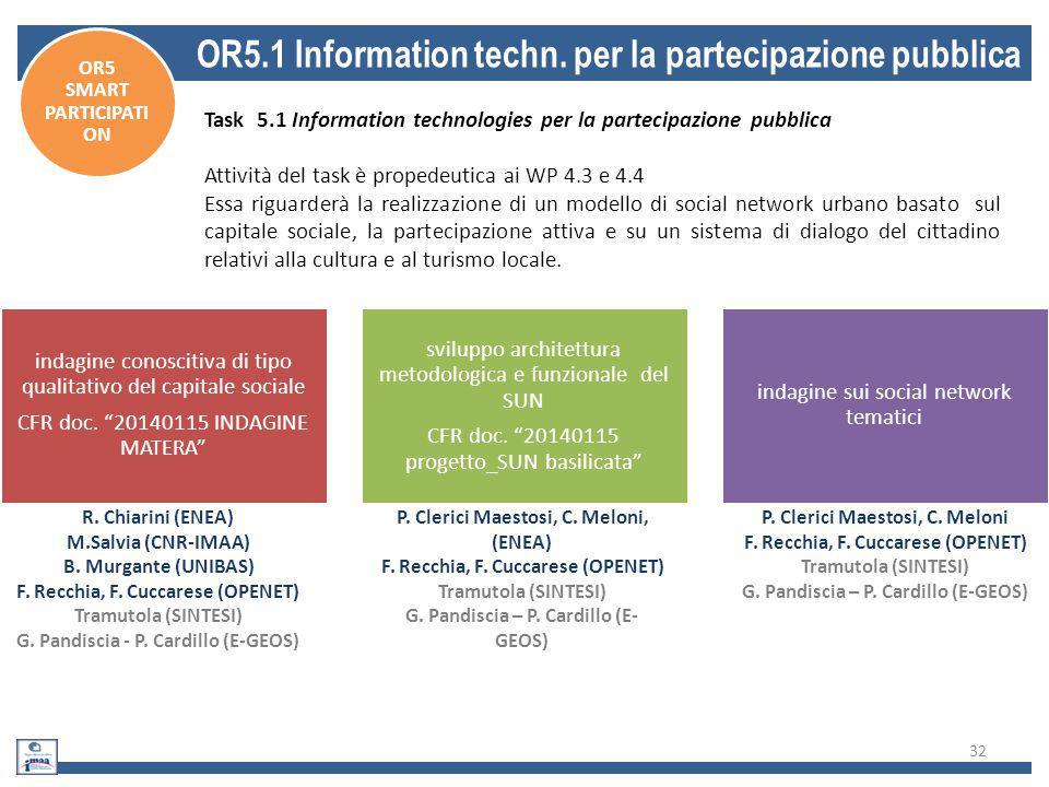 OR5.1 Information techn. per la partecipazione pubblica 32 OR5 SMART PARTICIPATI ON Task 5.1 Information technologies per la partecipazione pubblica A
