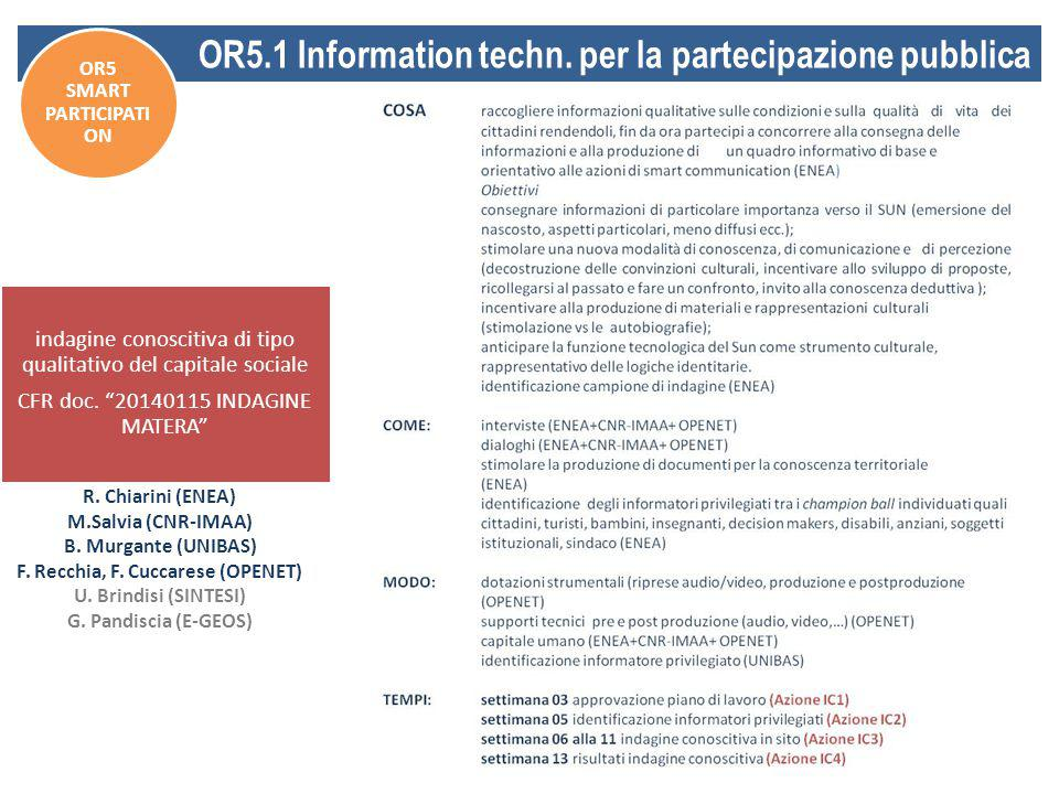 """indagine conoscitiva di tipo qualitativo del capitale sociale CFR doc. """"20140115 INDAGINE MATERA"""" sviluppo architettura metodologica e funzionale del"""