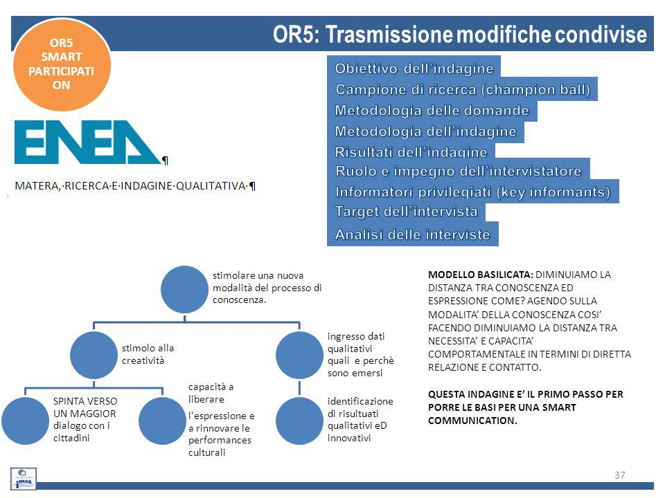 37 OR5: Trasmissione modifiche condivise OR5 SMART PARTICIPATI ON stimolare una nuova modalità del processo di conoscenza.