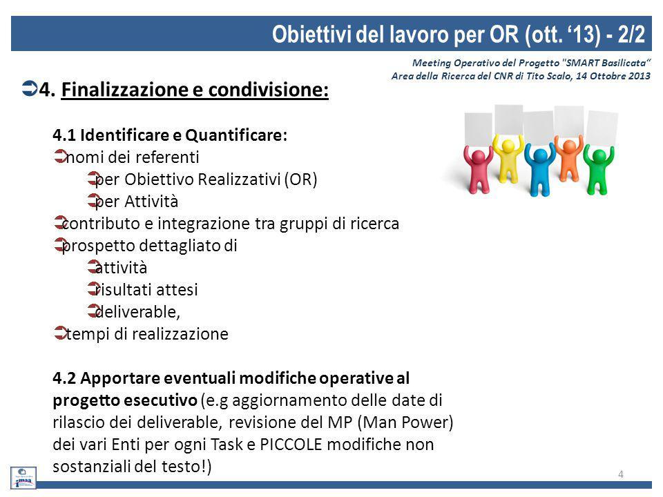 Obiettivi del lavoro per OR (ott. '13) - 2/2 4  4. Finalizzazione e condivisione: 4.1 Identificare e Quantificare:  nomi dei referenti  per Obietti