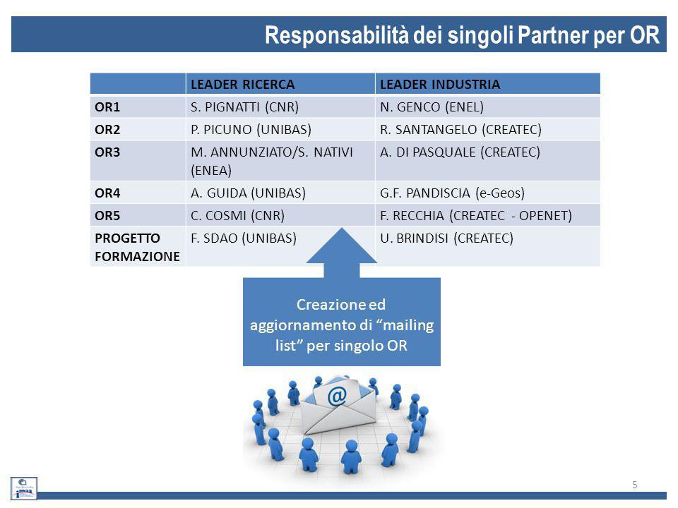 Responsabilità dei singoli Partner per OR 5 LEADER RICERCALEADER INDUSTRIA OR1S.