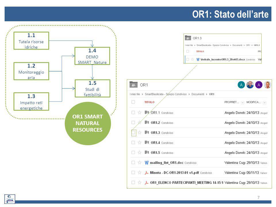 7 OR1: Stato dell'arte 1.1 Tutela risorse idriche 1.2 Monitoraggio aria 1.3 Impatto reti energetiche 1.4 DEMO SMART_Nature 1.5 Studi di fattibilità OR1 SMART NATURAL RESOURCES