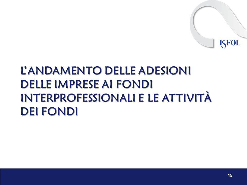 15 L'ANDAMENTO DELLE ADESIONI DELLE IMPRESE AI FONDI INTERPROFESSIONALI E LE ATTIVITÀ DEI FONDI
