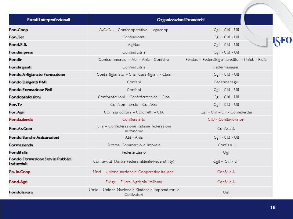 16 Fondi InterprofessionaliOrganizzazioni PromotriciFon.CoopA.G.C.I. – Confcooperative - LegacoopCgil - Cisl - Uil Fon.TerConfesercentiCgil - Cisl - U
