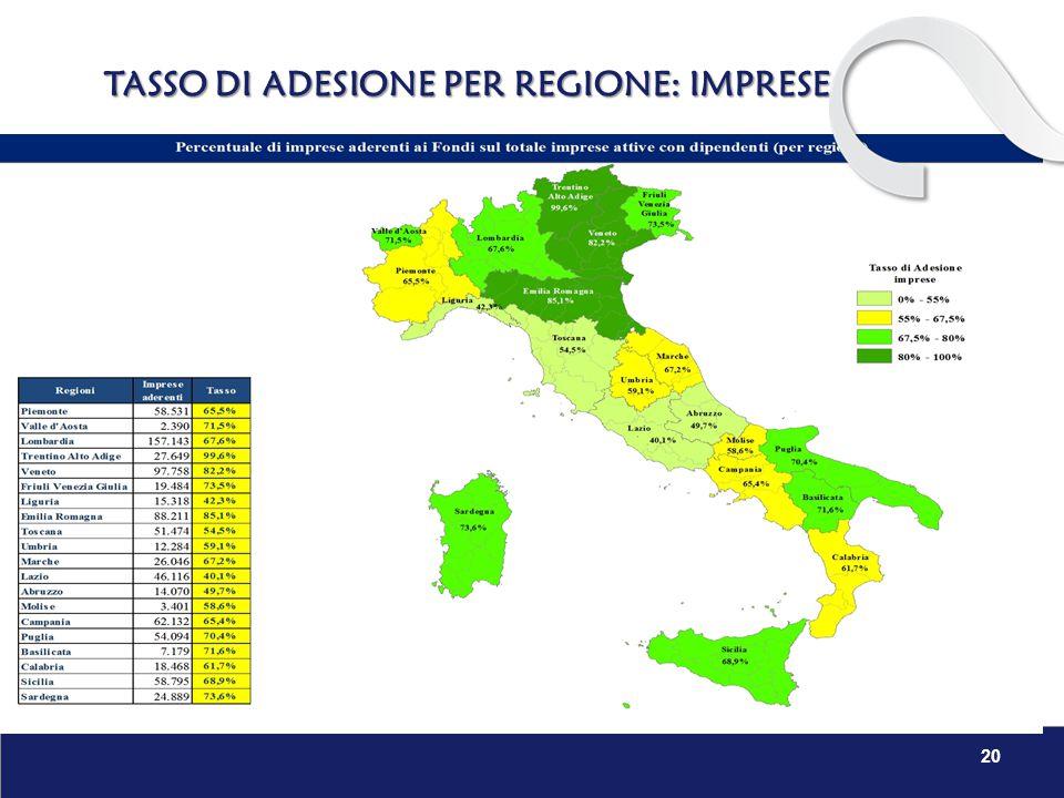 TASSO DI ADESIONE PER REGIONE: IMPRESE 20