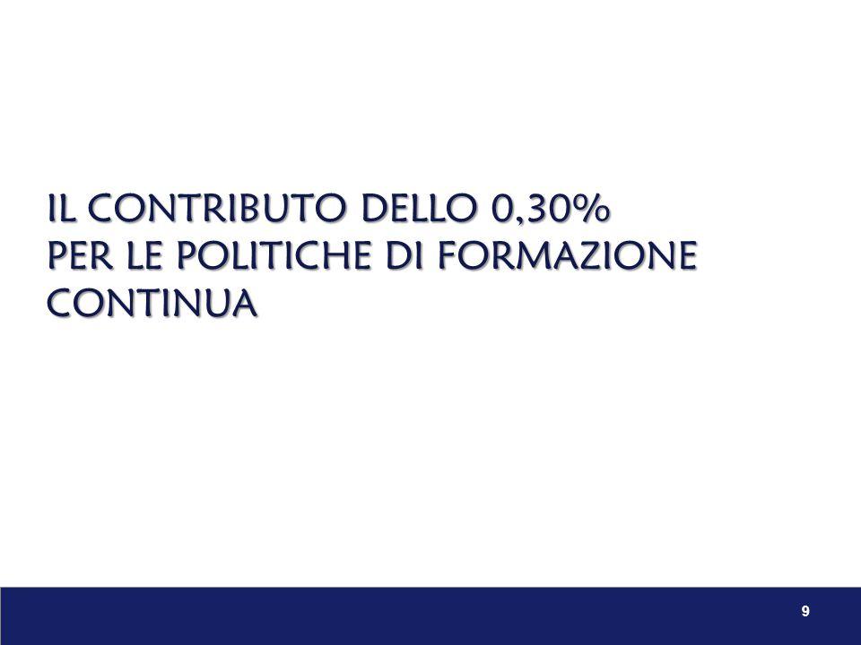 IL CONTRIBUTO DELLO 0,30% PER LE POLITICHE DI FORMAZIONE CONTINUA 9