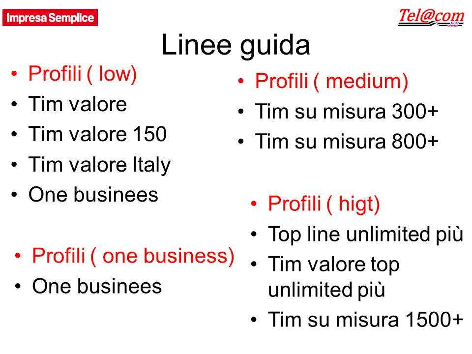Linee guida Profili ( low) Tim valore Tim valore 150 Tim valore Italy One businees Profili ( medium) Tim su misura 300+ Tim su misura 800+ Profili ( h