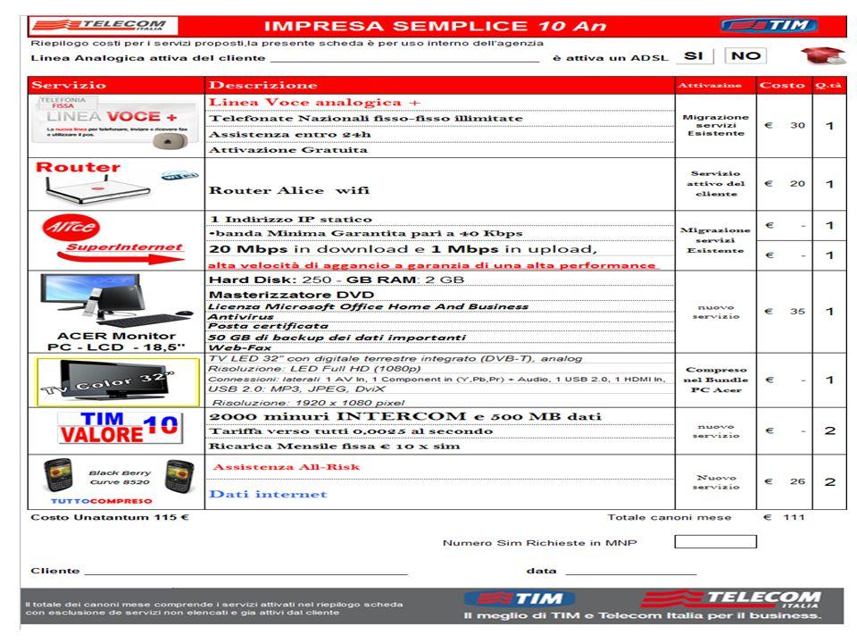 PORTAFOGLIO D'OFFERTA MOBILE BUSINESS