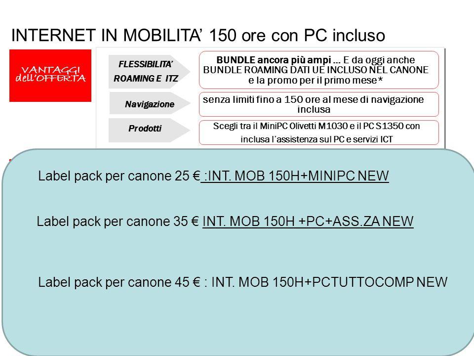 27 INTERNET IN MOBILITA' 150 ore con PC incluso VANTAGGI dell'OFFERTA Scegli tra il MiniPC Olivetti M1030 e il PC S1350 con inclusa l'assistenza sul P