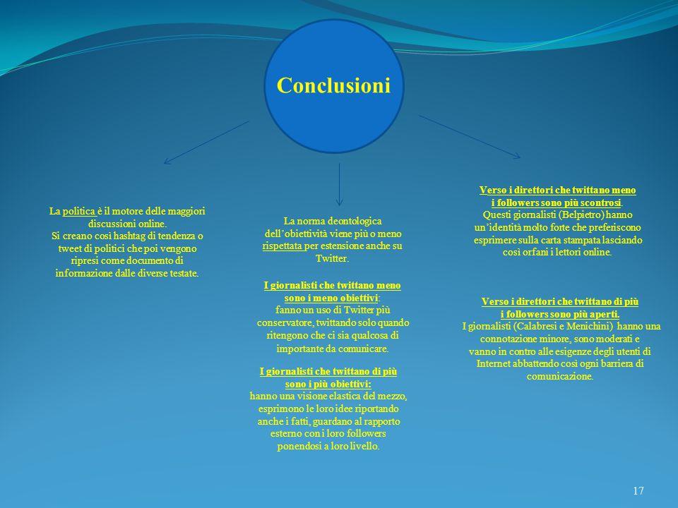 17 Conclusioni La norma deontologica dell'obiettività viene più o meno rispettata per estensione anche su Twitter.
