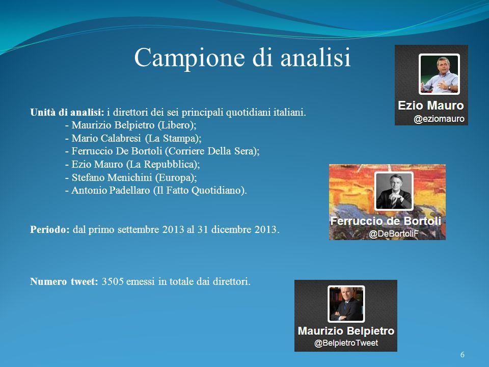 6 Campione di analisi Unità di analisi: i direttori dei sei principali quotidiani italiani.