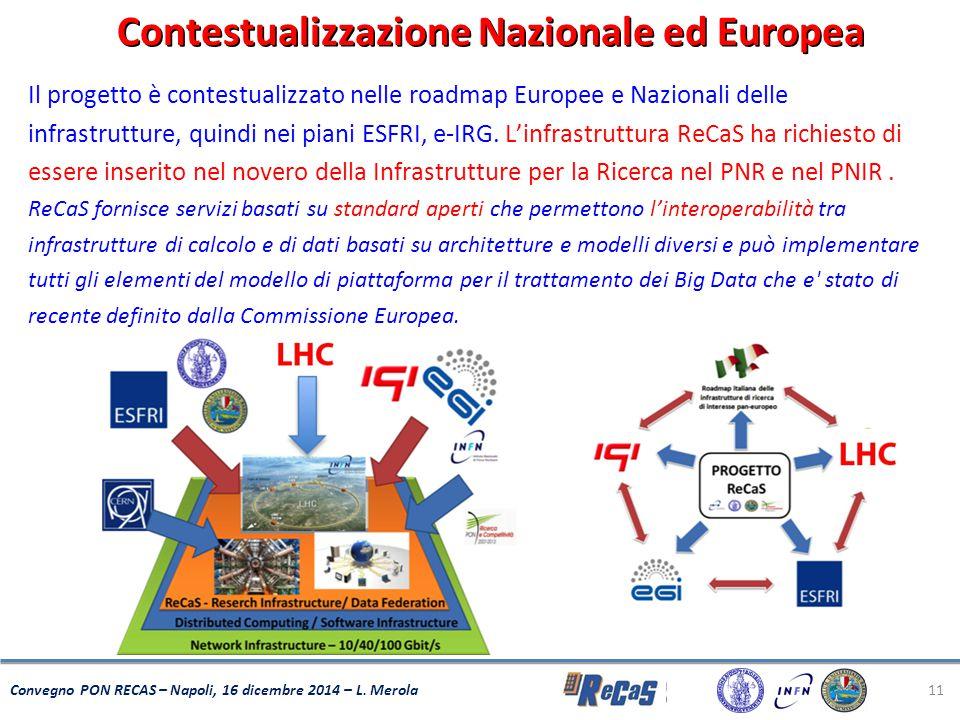 11 Convegno PON RECAS – Napoli, 16 dicembre 2014 – L. Merola Contestualizzazione Nazionale ed Europea Il progetto è contestualizzato nelle roadmap Eur