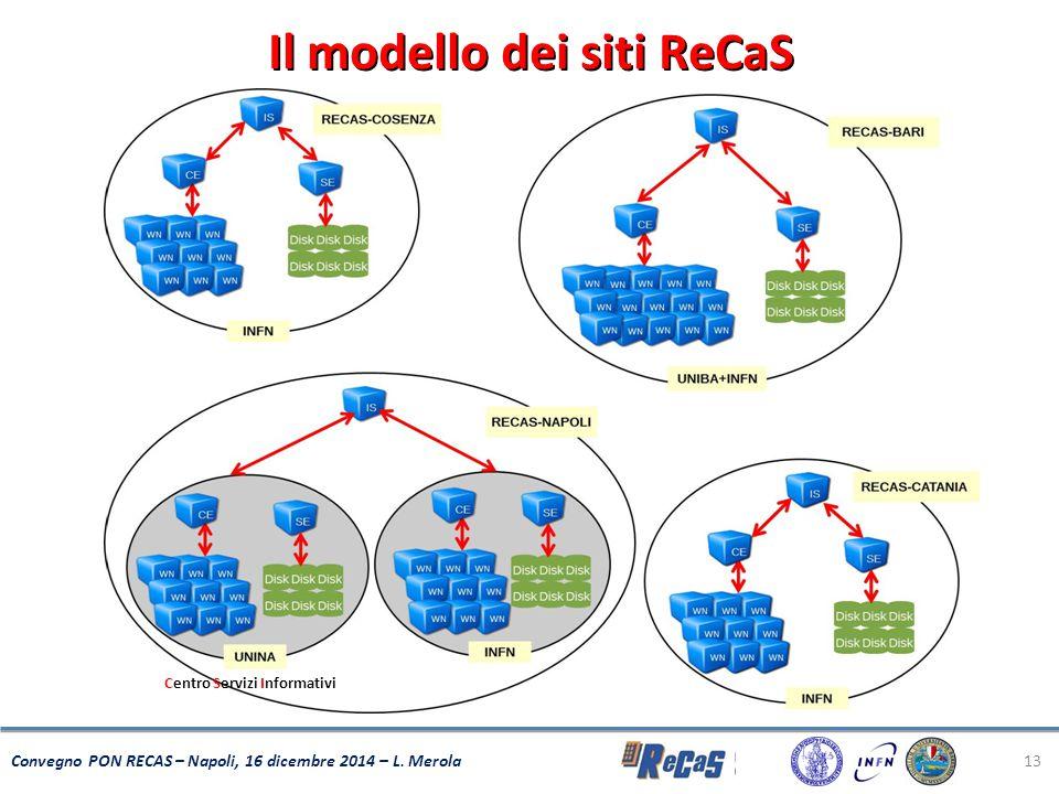13 Convegno PON RECAS – Napoli, 16 dicembre 2014 – L. Merola Il modello dei siti ReCaS Centro Servizi Informativi