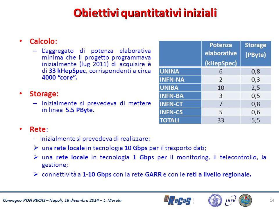 14 Convegno PON RECAS – Napoli, 16 dicembre 2014 – L. Merola Obiettivi quantitativi iniziali Calcolo: – L'aggregato di potenza elaborativa minima che