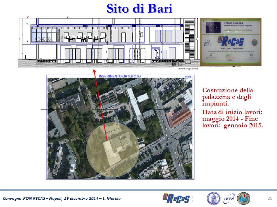 25 Convegno PON RECAS – Napoli, 16 dicembre 2014 – L. Merola Sito di Bari Costruzione della palazzina e degli impianti. Data di inizio lavori: maggio