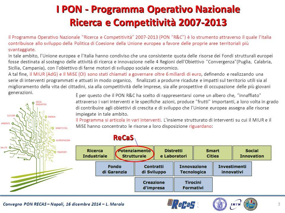 3 Convegno PON RECAS – Napoli, 16 dicembre 2014 – L. Merola I PON - Programma Operativo Nazionale Ricerca e Competitività 2007-2013 Il Programma Opera