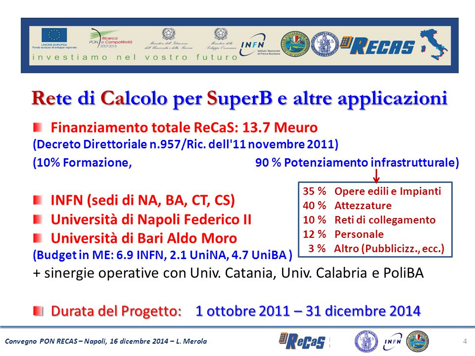 Convegno PON RECAS – Napoli, 16 dicembre 2014 – L. Merola 4 Finanziamento totale ReCaS: 13.7 Meuro (Decreto Direttoriale n.957/Ric. dell'11 novembre 2