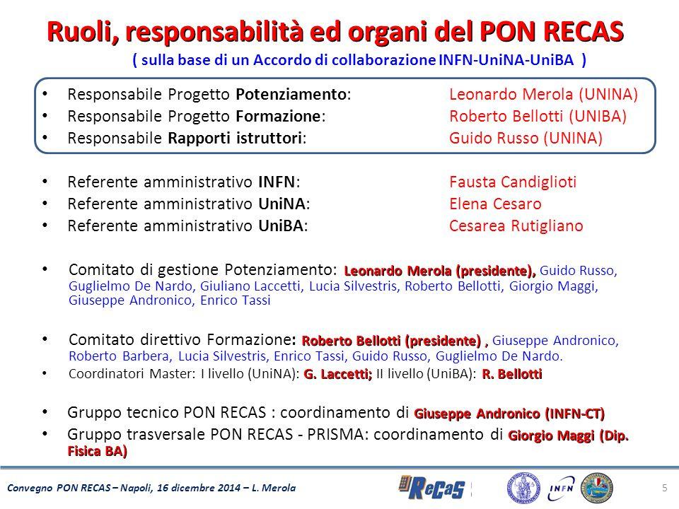 5 Convegno PON RECAS – Napoli, 16 dicembre 2014 – L. Merola Responsabile Progetto Potenziamento: Leonardo Merola (UNINA) Responsabile Progetto Formazi