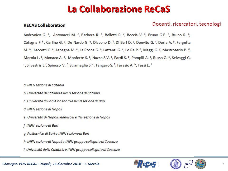 7 Convegno PON RECAS – Napoli, 16 dicembre 2014 – L. Merola Docenti, ricercatori, tecnologi La Collaborazione ReCaS