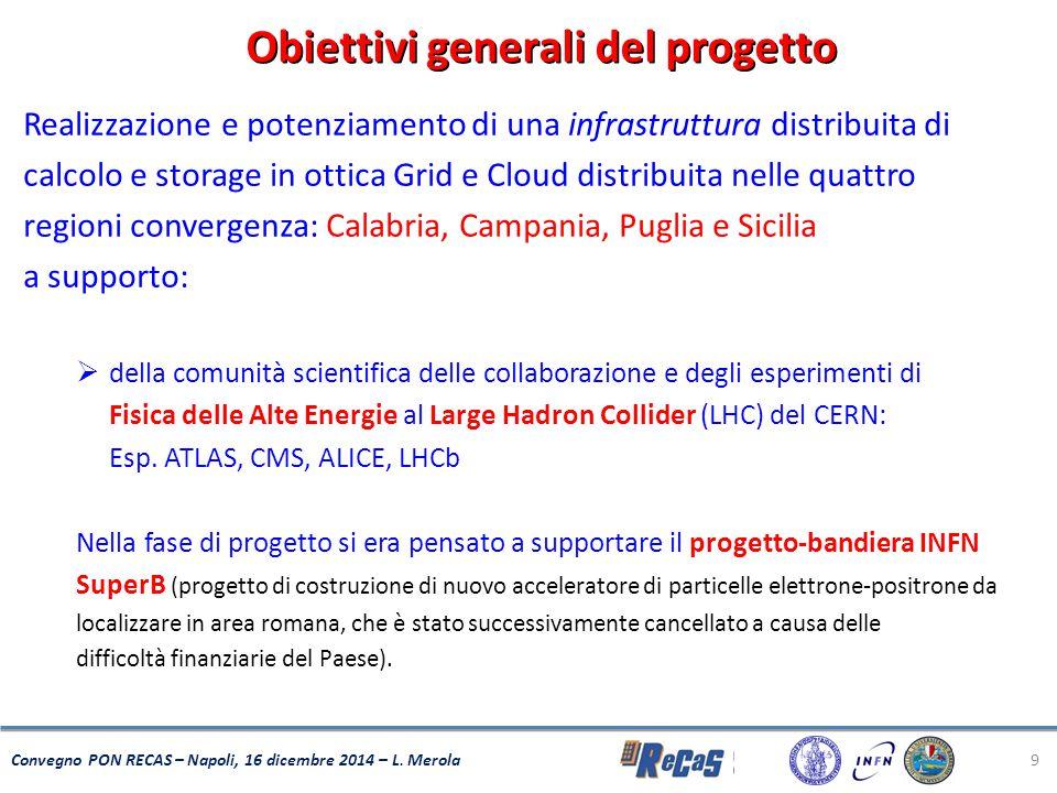 9 Convegno PON RECAS – Napoli, 16 dicembre 2014 – L. Merola Obiettivi generali del progetto Realizzazione e potenziamento di una infrastruttura distri