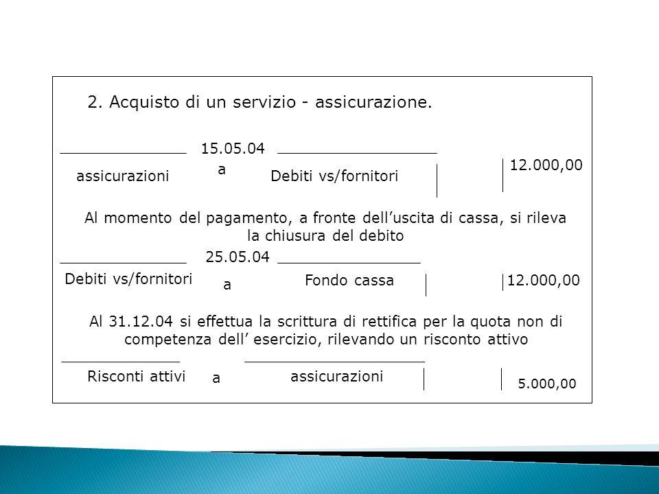 5.000,00 15.05.04 assicurazioniDebiti vs/fornitori 12.000,00 Al momento del pagamento, a fronte dell'uscita di cassa, si rileva la chiusura del debito 2.