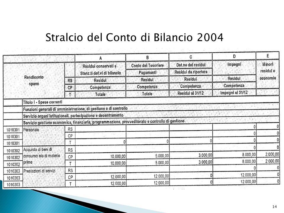 Stralcio del Conto di Bilancio 2004 14
